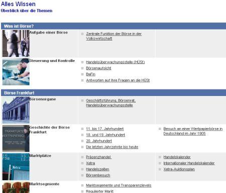 download anatomies